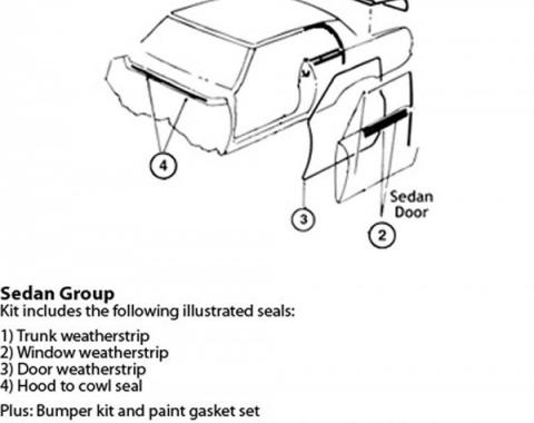 Nova Weatherstrip & Gasket Kit, 2-Door Sedan, 1962-1963
