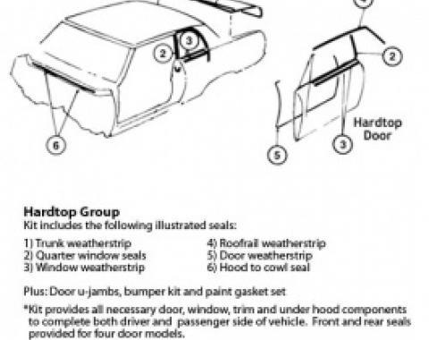 Nova Master Weatherstrip & Gasket Kit, 2-Door Hardtop, 1962-1963