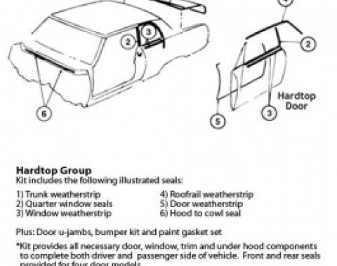 Nova Master Weatherstrip & Gasket Kit, 2-Door Hardtop, 1966