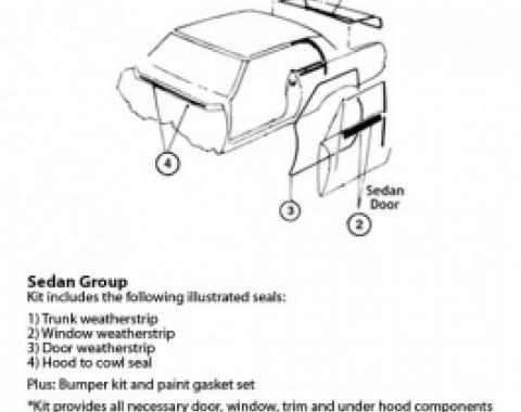 Nova Weatherstrip & Gasket Kit, 2-Door Sedan, 1965