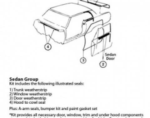 Nova Weatherstrip & Gasket Kit, 2-Door Sedan, 1970