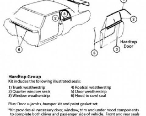 Nova Master Weatherstrip & Gasket Kit, 2-Door Hardtop, 1964