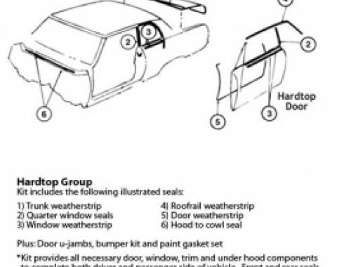 Nova Master Weatherstrip & Gasket Kit, 2-Door Hardtop, 1965