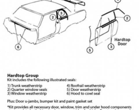 Nova Master Weatherstrip & Gasket Kit, 2-Door Hardtop, 1967